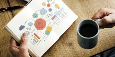 مدل کسبوکار (Business Model)